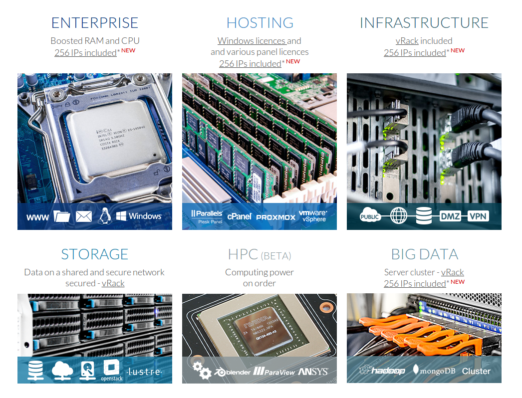 OVH Dedicated Server offers are based on three ranges: Enterprise, Hosting and Infrastructure.